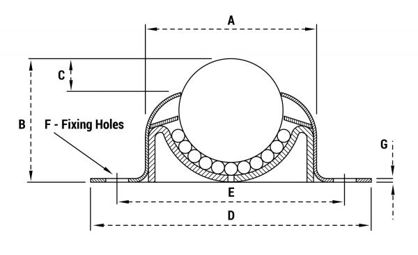 BTD Range Technical Drawing