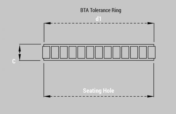BTA Range Technical Drawing